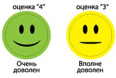 face_sm